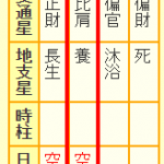 四柱推命 流年(りゅうねん)とは