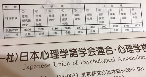 心理学検定 合格